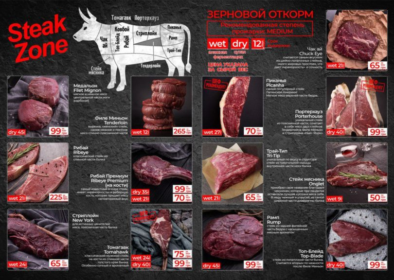 Разновидности стейковв с ценами, прейскурант, меню с ценой. Заказать в Харькове